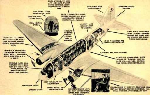 Interior TWA Airliner Aviation