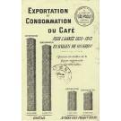 Coffee Export Consumption Brazil